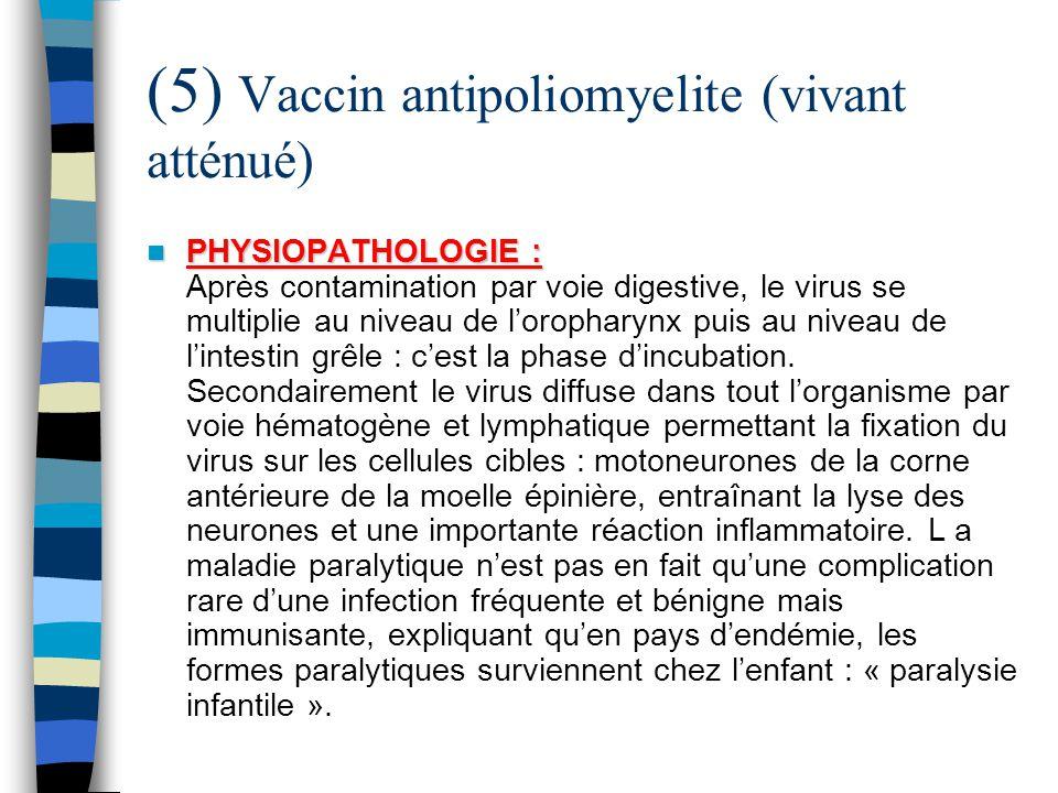 (5) Vaccin antipoliomyelite (vivant atténué) PHYSIOPATHOLOGIE : PHYSIOPATHOLOGIE : Après contamination par voie digestive, le virus se multiplie au ni