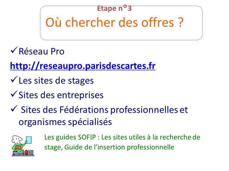 Etape n°3 Où chercher des offres ? Réseau Pro http://reseaupro.parisdescartes.fr Les sites de stages Sites des entreprises Sites des Fédérations profe