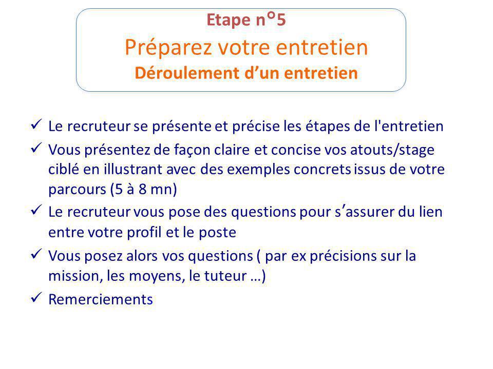 Etape n°5 Préparez votre entretien Déroulement dun entretien Le recruteur se présente et précise les étapes de l'entretien Vous présentez de façon cla