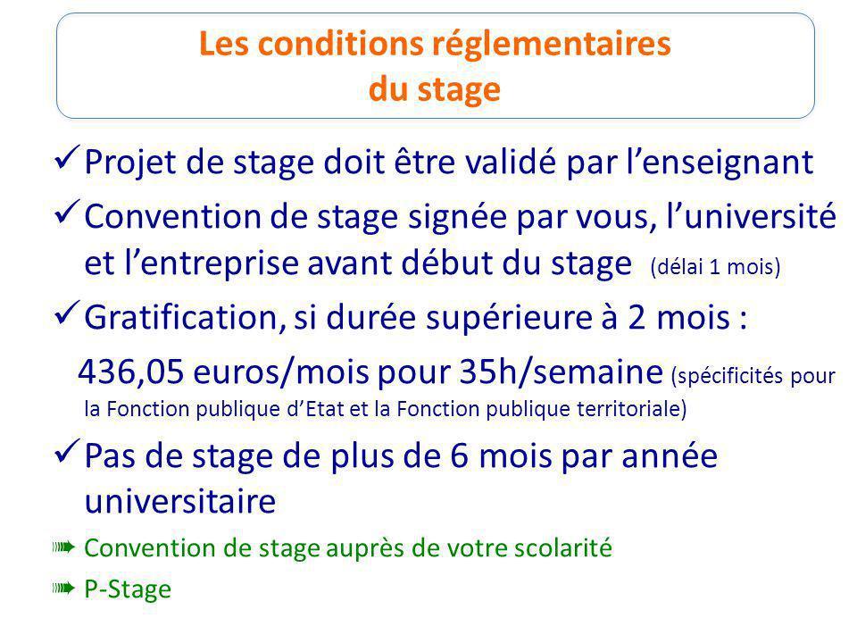 Les conditions réglementaires du stage Projet de stage doit être validé par lenseignant Convention de stage signée par vous, luniversité et lentrepris