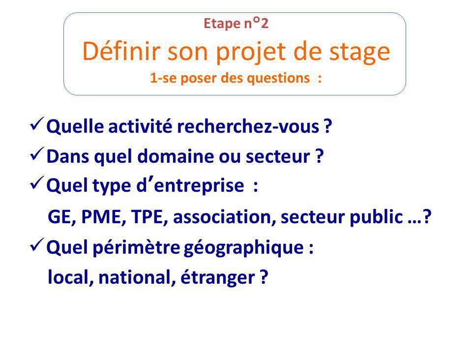 Etape n°2 Définir son projet de stage 1-se poser des questions : Quelle activité recherchez-vous ? Dans quel domaine ou secteur ? Quel type dentrepris