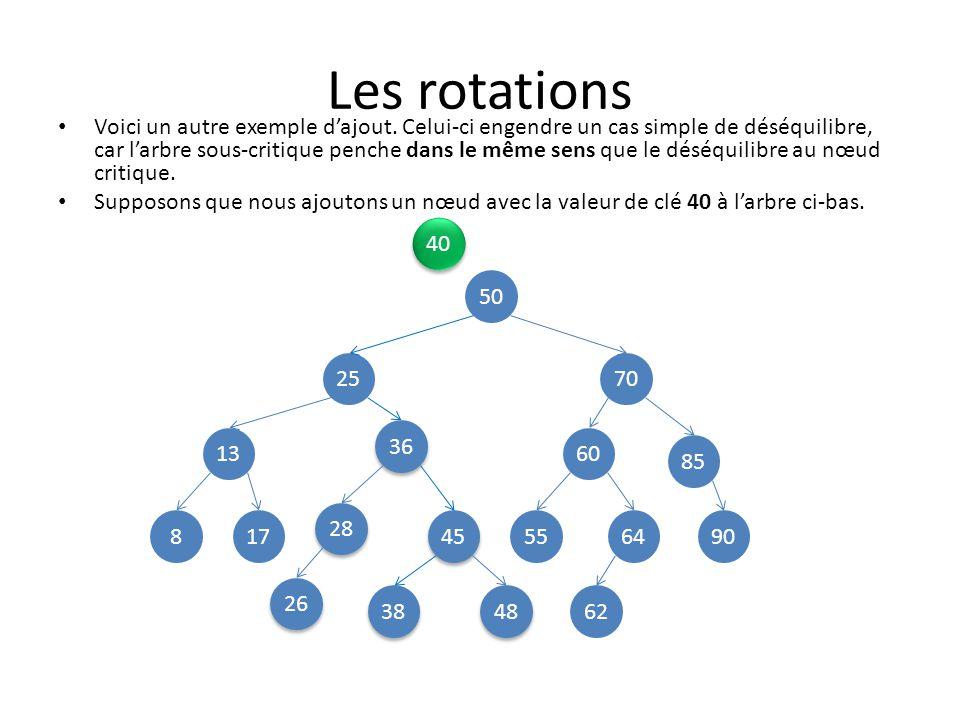 Les rotations 50 2570 13 45 85 8 48 28 38 36 60 26 649055 62 17 Voici un autre exemple dajout.