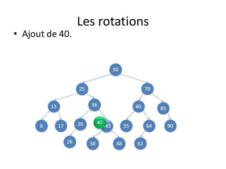 Les rotations 50 25 70 13 <45 85 8 48 28 38 36 60 26 649055 62 17 Ajout de 40. 40