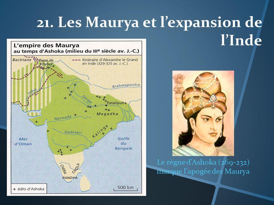 21. Les Maurya et lexpansion de lInde Le règne dAshoka (269-232) marque lapogée des Maurya