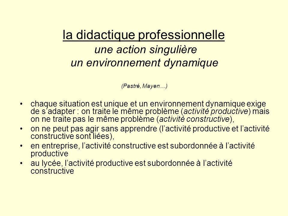 la didactique professionnelle une action singulière un environnement dynamique (Pastré, Mayen…) chaque situation est unique et un environnement dynami