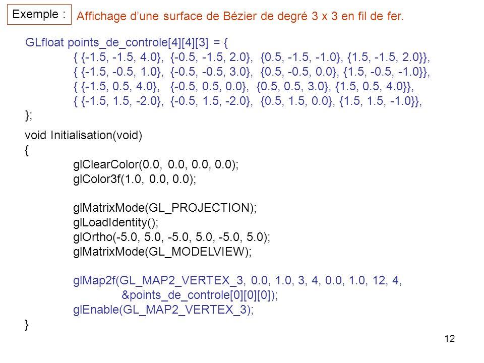 12 Exemple : Affichage dune surface de Bézier de degré 3 x 3 en fil de fer. void Initialisation(void) { glClearColor(0.0, 0.0, 0.0, 0.0); glColor3f(1.