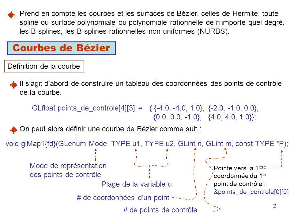 3 Mode de représentation des points de contrôle : - GL_MAP1_VERTEX_3 : coordonnées des sommets x, y, z - GL_MAP1_VERTEX_4 : coordonnées des sommets x, y, z, w - GL_MAP1_INDEX : index couleur - GL_MAP1_COLOR_4 : R, V, B, A - GL_MAP1_NORMAL : coordonnées de la normale - GL_MAP1_TEXTURE_COORD_1 : coordonnées de texture s - GL_MAP1_TEXTURE_COORD_2 : coordonnées de texture s, t - GL_MAP1_TEXTURE_COORD_3 : coordonnées de texture s, t, r - GL_MAP1_TEXTURE_COORD_4 : coordonnées de texture s, t, r, q.