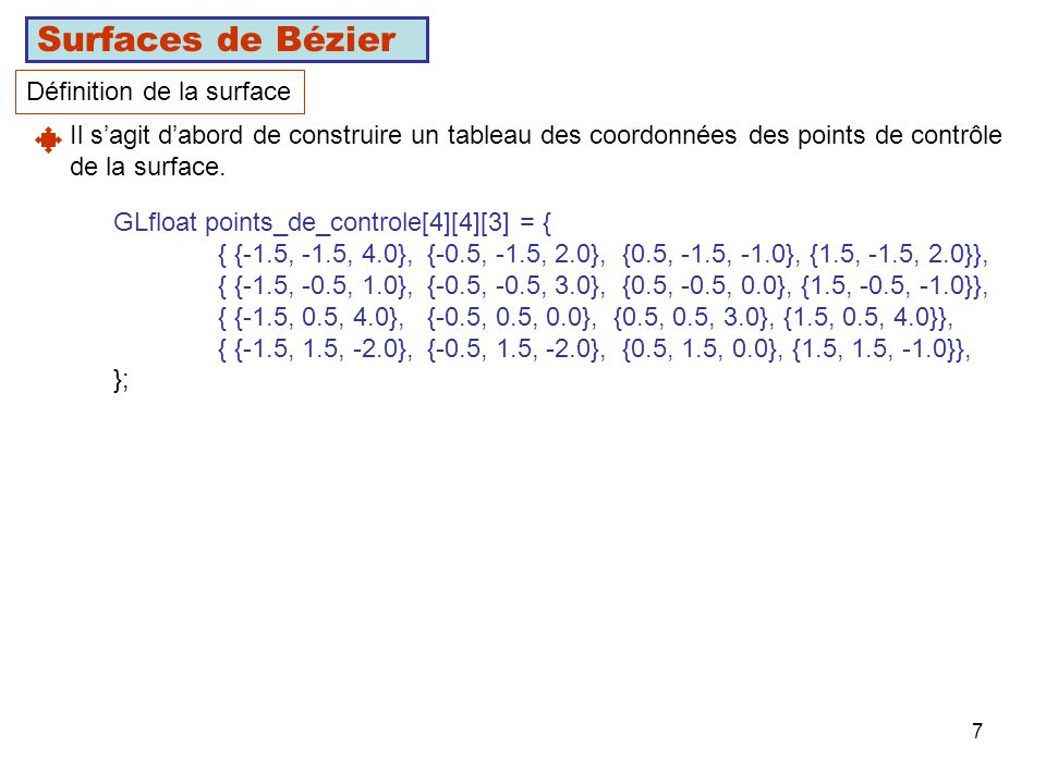 7 Surfaces de Bézier Définition de la surface Il sagit dabord de construire un tableau des coordonnées des points de contrôle de la surface. GLfloat p