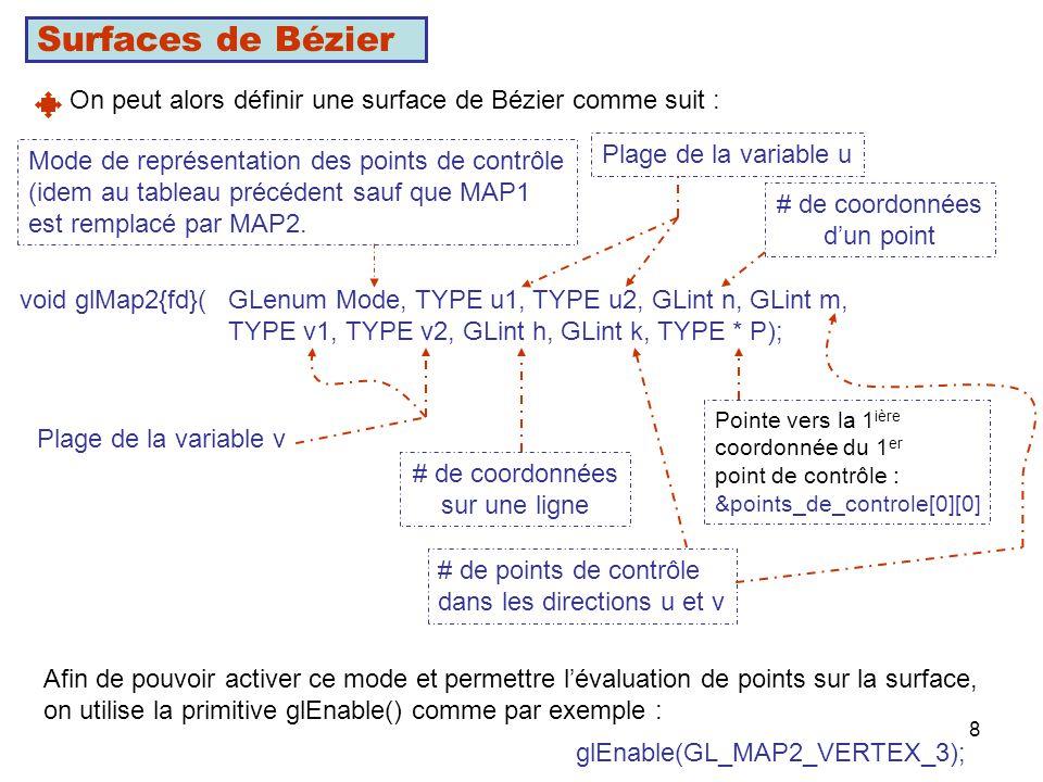 8 Surfaces de Bézier On peut alors définir une surface de Bézier comme suit : void glMap2{fd}(GLenum Mode, TYPE u1, TYPE u2, GLint n, GLint m, TYPE v1, TYPE v2, GLint h, GLint k, TYPE * P); Mode de représentation des points de contrôle (idem au tableau précédent sauf que MAP1 est remplacé par MAP2.