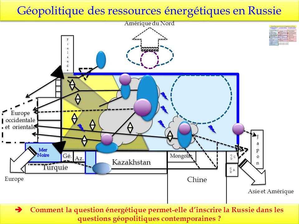 Chine Az. Europe occidentale et orientale Europe occidentale et orientale Kazakhstan Mongolie Gé. Turquie Géopolitique des ressources énergétiques en
