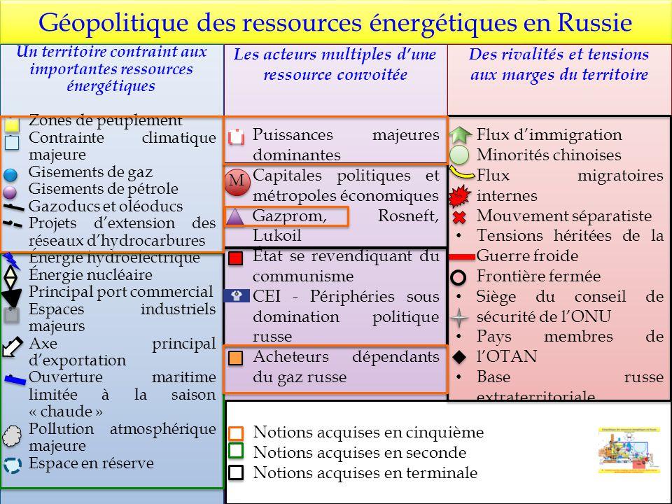 Géopolitique des ressources énergétiques en Russie Un territoire contraint aux importantes ressources énergétiques Zones de peuplement Contrainte clim