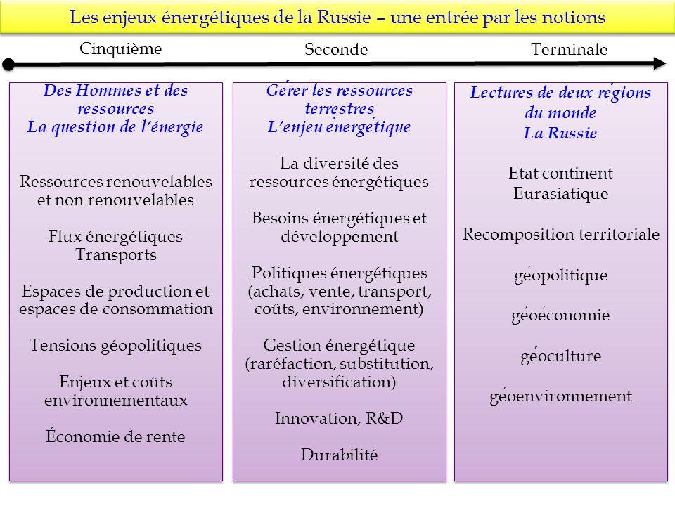 Les enjeux énergétiques de la Russie – une entrée par les notions Cinquième Seconde Terminale Des Hommes et des ressources La question de lénergie Res