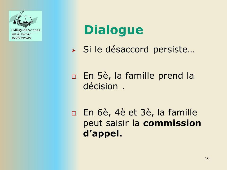 Dialogue Si le désaccord persiste… En 5è, la famille prend la décision.
