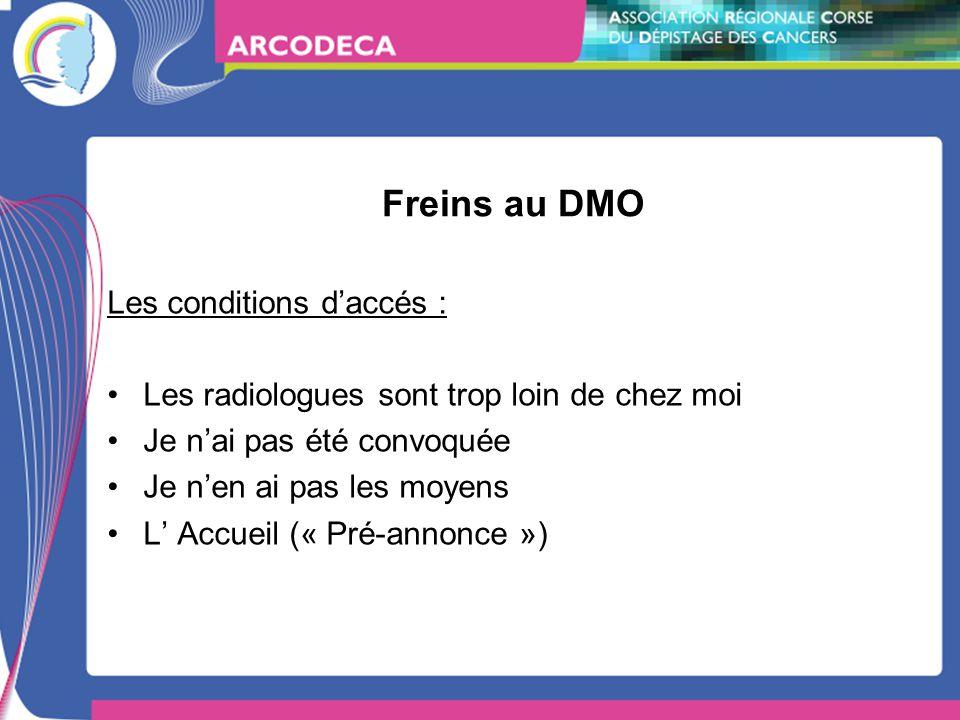 Freins au DMO Les conditions daccés : Les radiologues sont trop loin de chez moi Je nai pas été convoquée Je nen ai pas les moyens L Accueil (« Pré-annonce »)