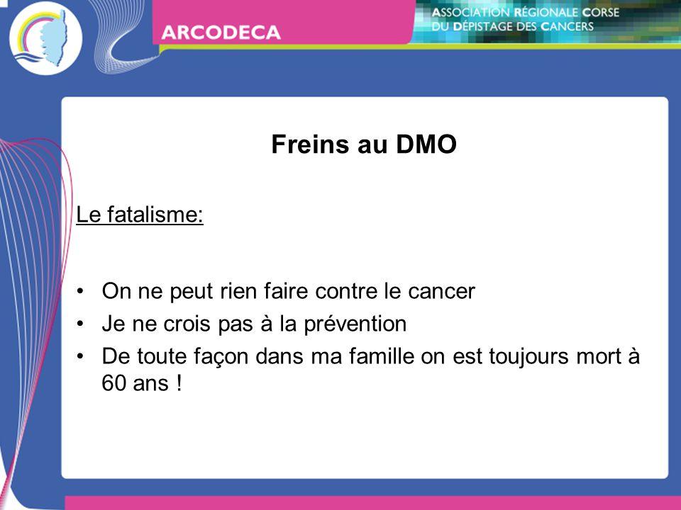 Freins au DMO Le fatalisme: On ne peut rien faire contre le cancer Je ne crois pas à la prévention De toute façon dans ma famille on est toujours mort à 60 ans !