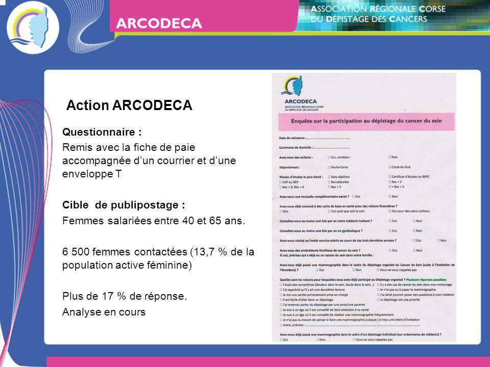 Action ARCODECA Questionnaire : Remis avec la fiche de paie accompagnée dun courrier et dune enveloppe T Cible de publipostage : Femmes salariées entre 40 et 65 ans.