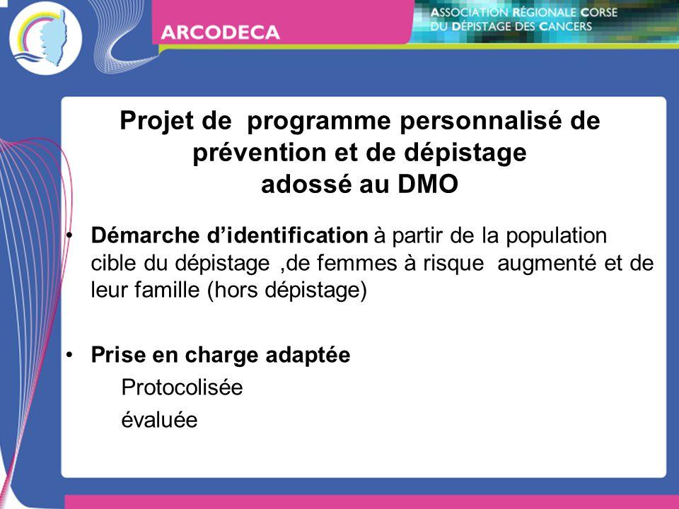 Projet de programme personnalisé de prévention et de dépistage adossé au DMO Démarche didentification à partir de la population cible du dépistage,de femmes à risque augmenté et de leur famille (hors dépistage) Prise en charge adaptée Protocolisée évaluée