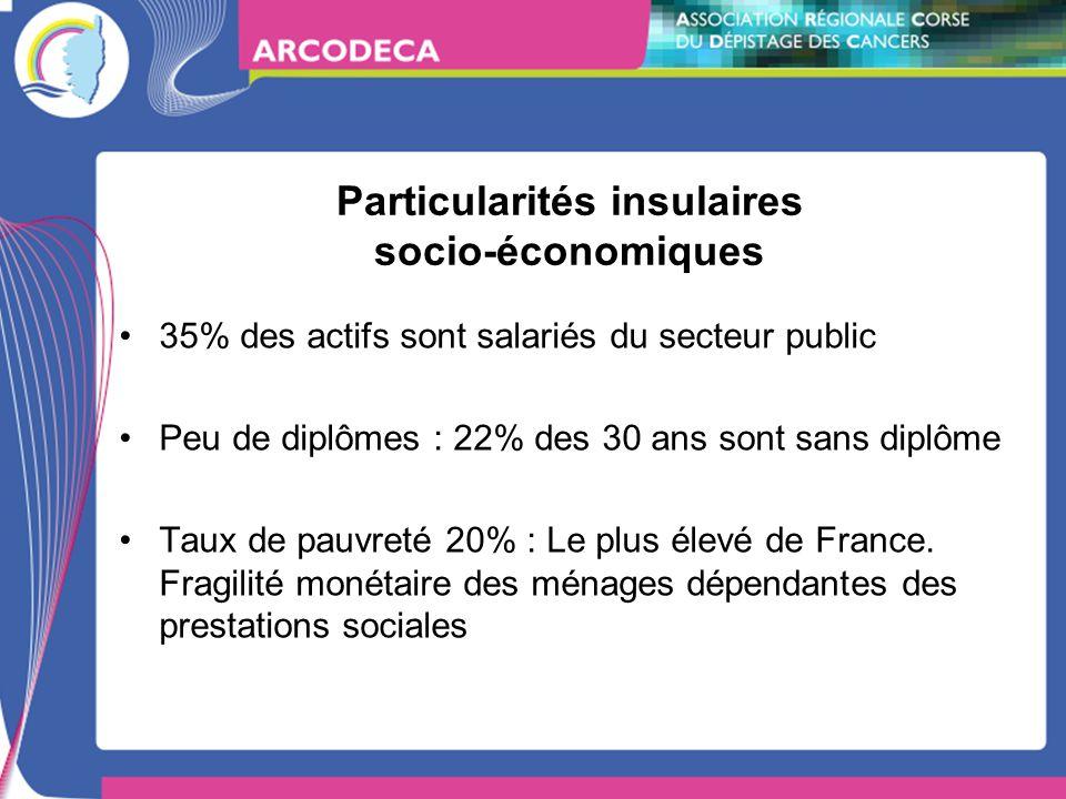 Particularités insulaires socio-économiques 35% des actifs sont salariés du secteur public Peu de diplômes : 22% des 30 ans sont sans diplôme Taux de