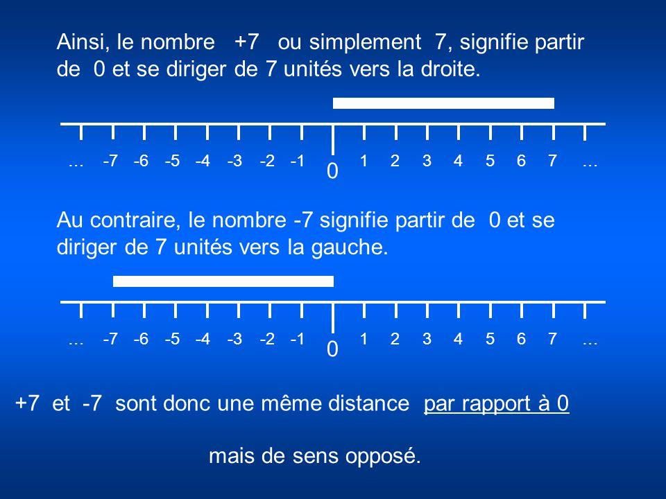 0 -2-6-7-4-52-3…143567… Ainsi, le nombre +7 ou simplement 7, signifie partir de 0 et se diriger de 7 unités vers la droite. Au contraire, le nombre -7