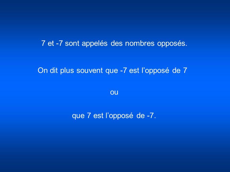 7 et -7 sont appelés des nombres opposés. On dit plus souvent que -7 est lopposé de 7 ou que 7 est lopposé de -7.