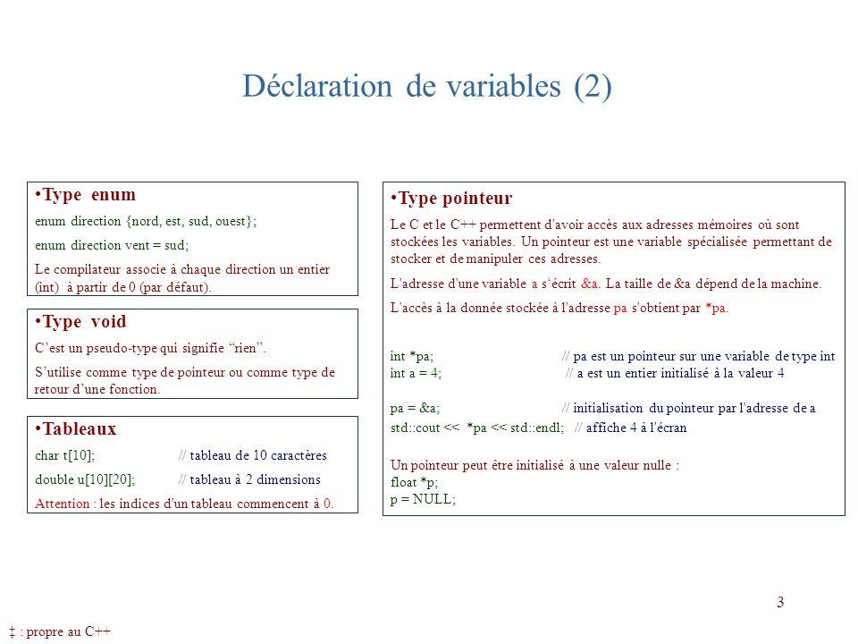 Déclaration de variables (2) Type enum enum direction {nord, est, sud, ouest}; enum direction vent = sud; Le compilateur associe à chaque direction un