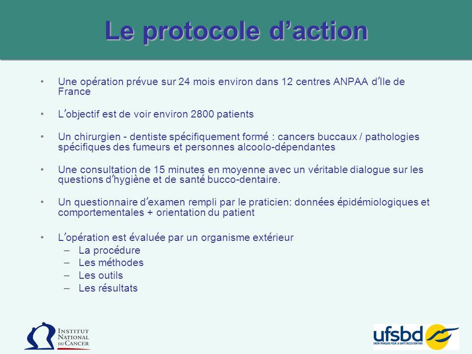 Une op é ration pr é vue sur 24 mois environ dans 12 centres ANPAA d Ile de France L objectif est de voir environ 2800 patients Un chirurgien - dentis