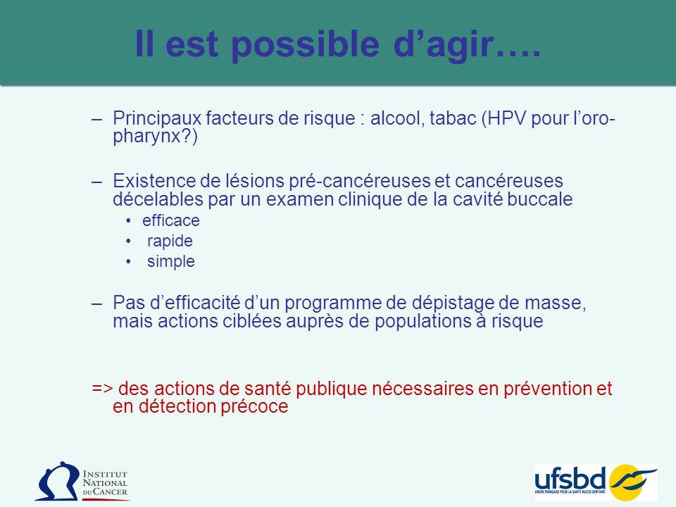 –Principaux facteurs de risque : alcool, tabac (HPV pour loro- pharynx?) –Existence de lésions pré-cancéreuses et cancéreuses décelables par un examen