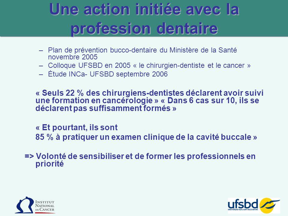 –Plan de prévention bucco-dentaire du Ministère de la Santé novembre 2005 –Colloque UFSBD en 2005 « le chirurgien-dentiste et le cancer » –Étude INCa-