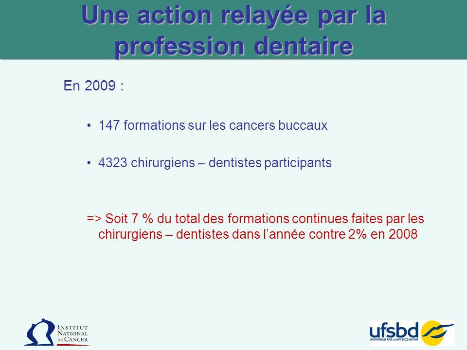 En 2009 : 147 formations sur les cancers buccaux 4323 chirurgiens – dentistes participants => Soit 7 % du total des formations continues faites par le