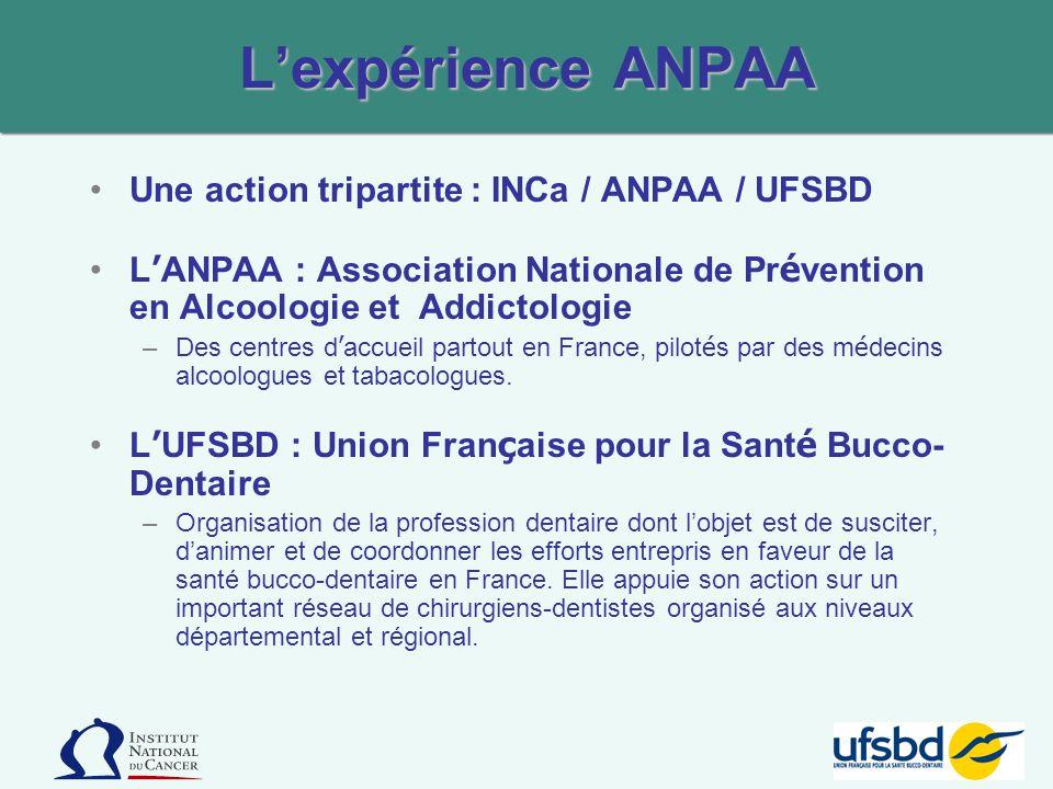 Une action tripartite : INCa / ANPAA / UFSBD L ANPAA : Association Nationale de Pr é vention en Alcoologie et Addictologie –Des centres d accueil part