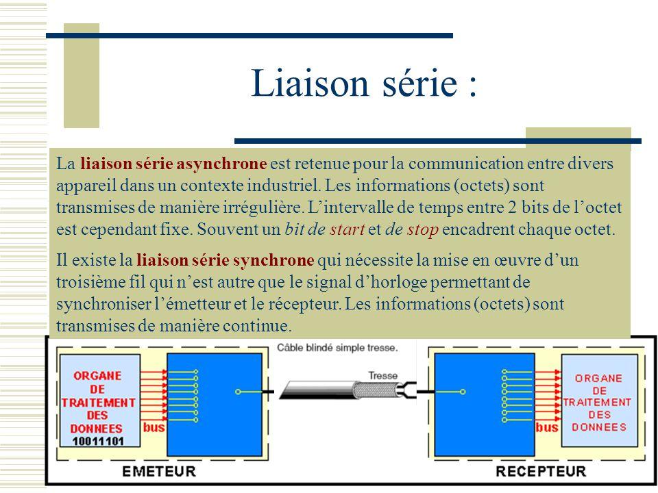Liaison série : La ligne ne comporte qu un fil ; les éléments binaires d informations (bits) d un mot ou caractère sont alors envoyés successivement les uns après les autre (serialisation) au rythme d un signal d horloge.