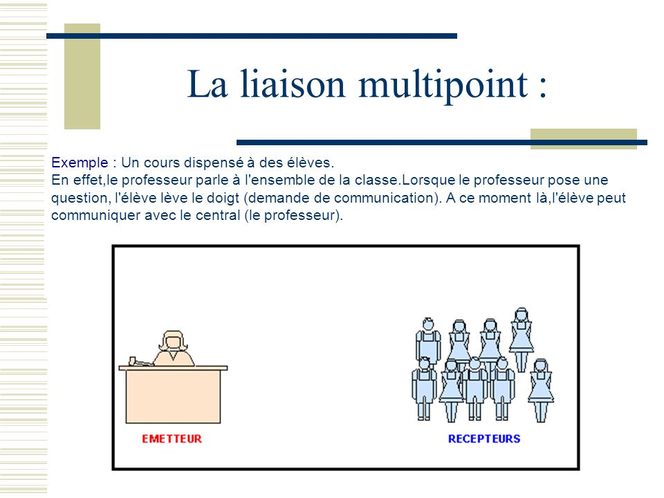 La liaison multipoint : La liaison MULTIPOINT implique la présence de plusieurs interlocuteurs (au moins 3).Ce type de liaison comporte généralement un central pouvant émettre des messages simultanément à tous les récepteurs.