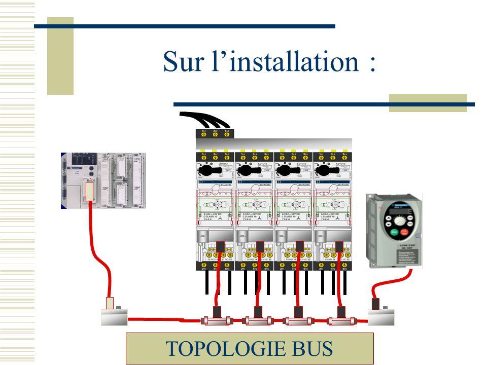 Sur linstallation : TOPOLOGIE BUS