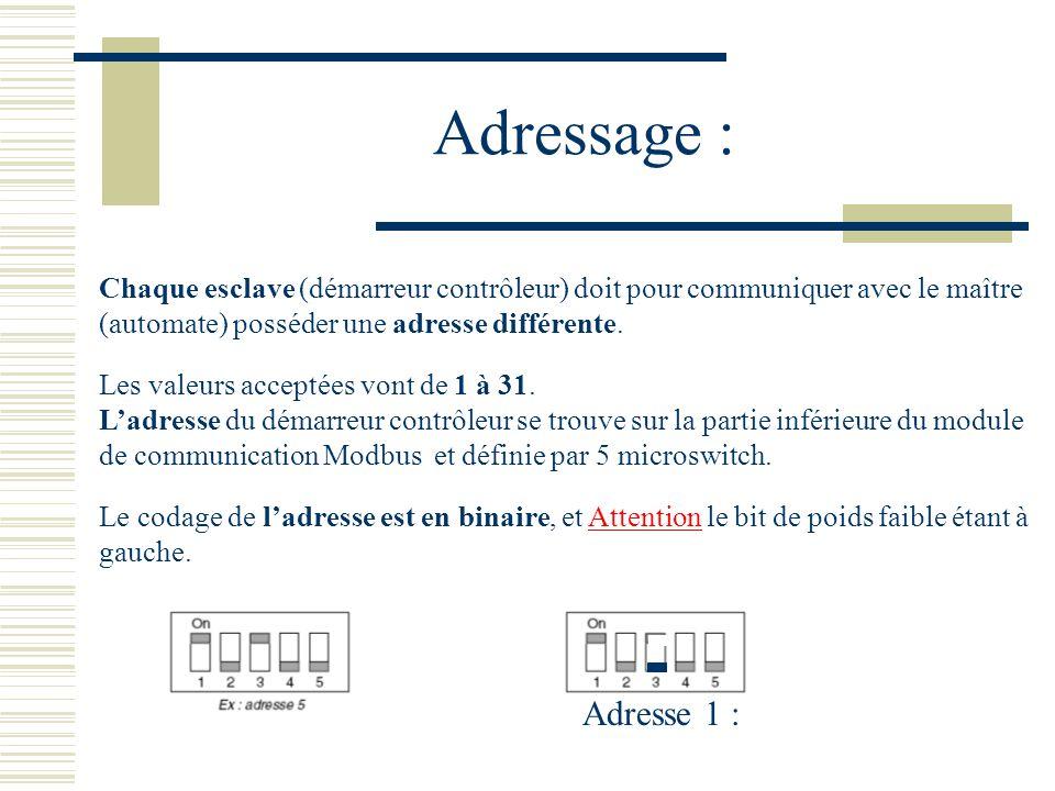 Adressage : Les valeurs acceptées vont de 1 à 31. Ladresse du démarreur contrôleur se trouve sur la partie inférieure du module de communication Modbu