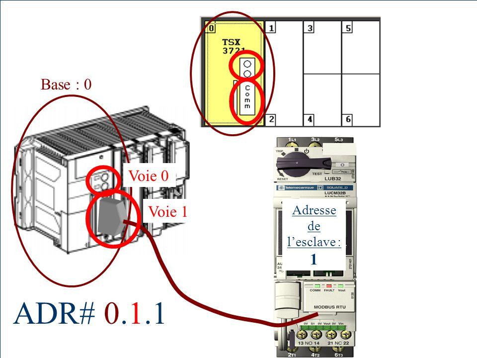 ADR#0.1.1 ADR# 0.1.1.1 Base : 0 Voie 0 Voie 1 Adresse de lesclave : 1
