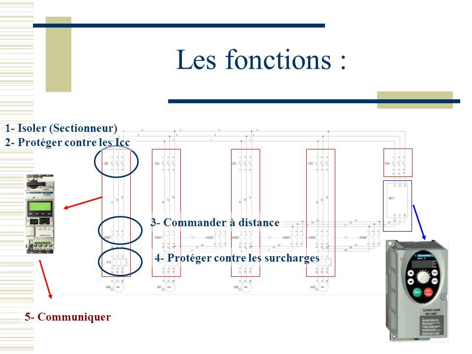 Les fonctions : 4- Protéger contre les surcharges 1- Isoler (Sectionneur) 2- Protéger contre les Icc 3- Commander à distance 5- Communiquer