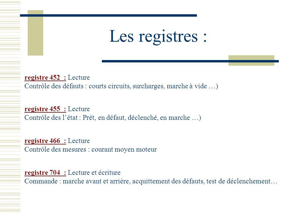 Les registres : registre 452 : Lecture Contrôle des défauts : courts circuits, surcharges, marche à vide …) registre 455 : Lecture Contrôle des létat