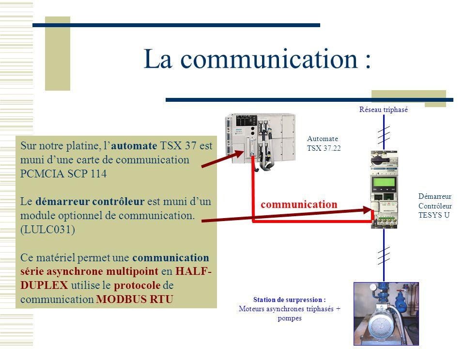 La communication : Réseau triphasé communication Démarreur Contrôleur TESYS U Automate TSX 37.22 Station de surpression : Moteurs asynchrones triphasé