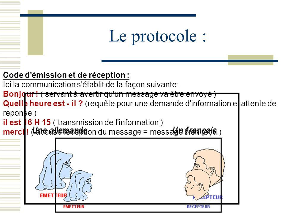 Le protocole : Le langage utilisé pour communiquer entre les différents organes de traitement des données s appelle le protocole Le PROTOCOLE doit comporter non seulement des mots compréhensibles par les interlocuteurs,mais aussi un code d émission et de réception.