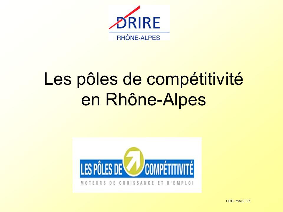 HBB- mai 2006 Les pôles de compétitivité en Rhône-Alpes