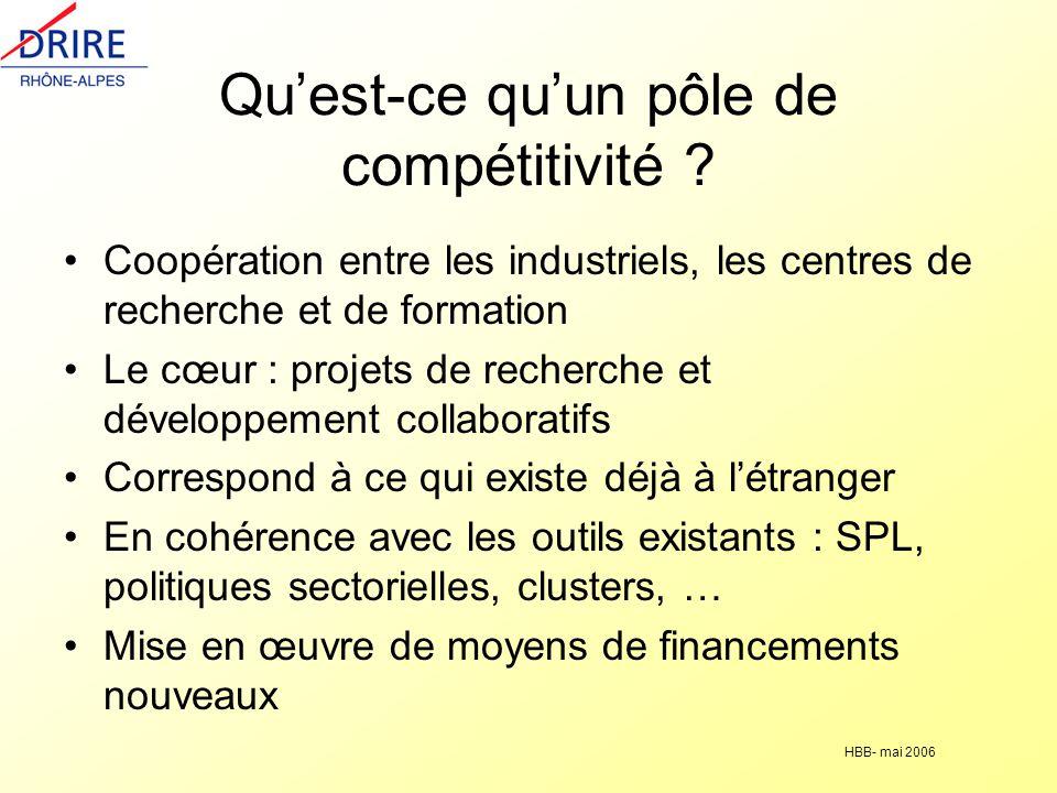 HBB- mai 2006 Quest-ce quun pôle de compétitivité ? Coopération entre les industriels, les centres de recherche et de formation Le cœur : projets de r
