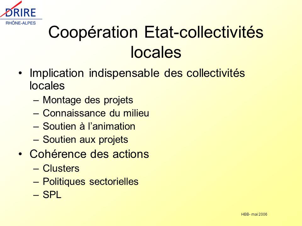 HBB- mai 2006 Coopération Etat-collectivités locales Implication indispensable des collectivités locales –Montage des projets –Connaissance du milieu