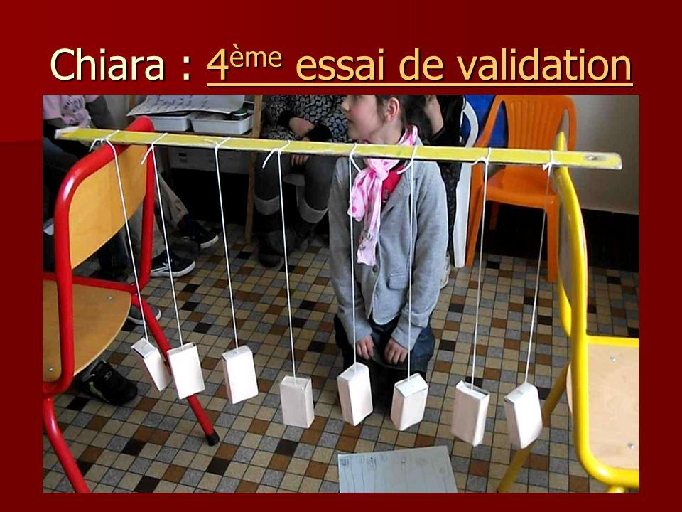 Chiara : 4 ème essai de validation 4 ème essai de validation4 ème essai de validation