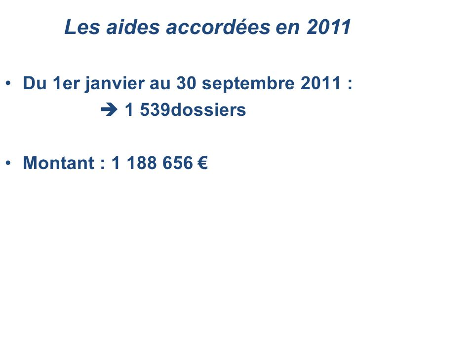 Du 1er janvier au 30 septembre 2011 : 1 539dossiers Montant : 1 188 656 Les aides accordées en 2011