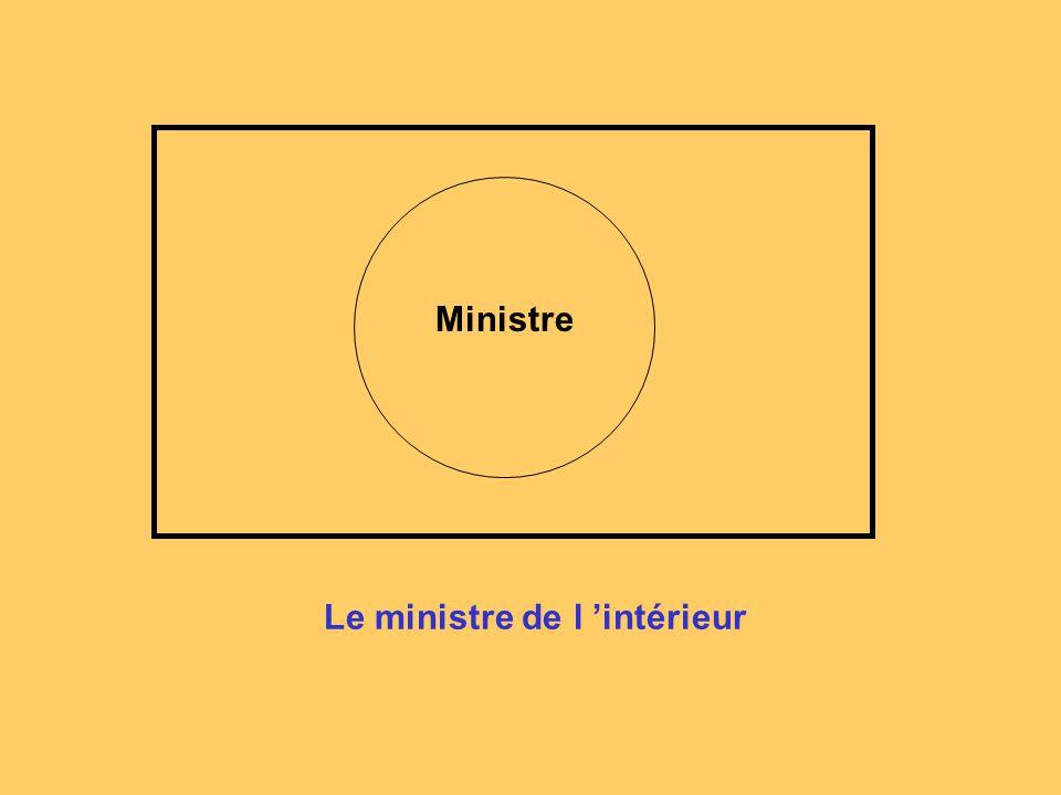 Ministre Le ministre de l intérieur