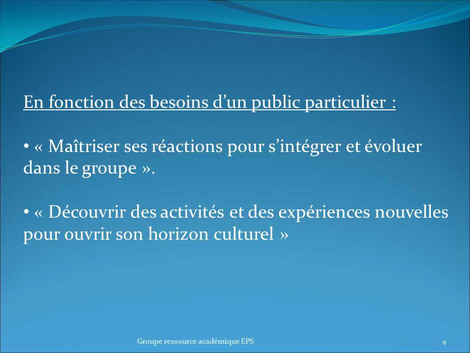 En fonction des besoins dun public particulier : « Maîtriser ses réactions pour sintégrer et évoluer dans le groupe ».