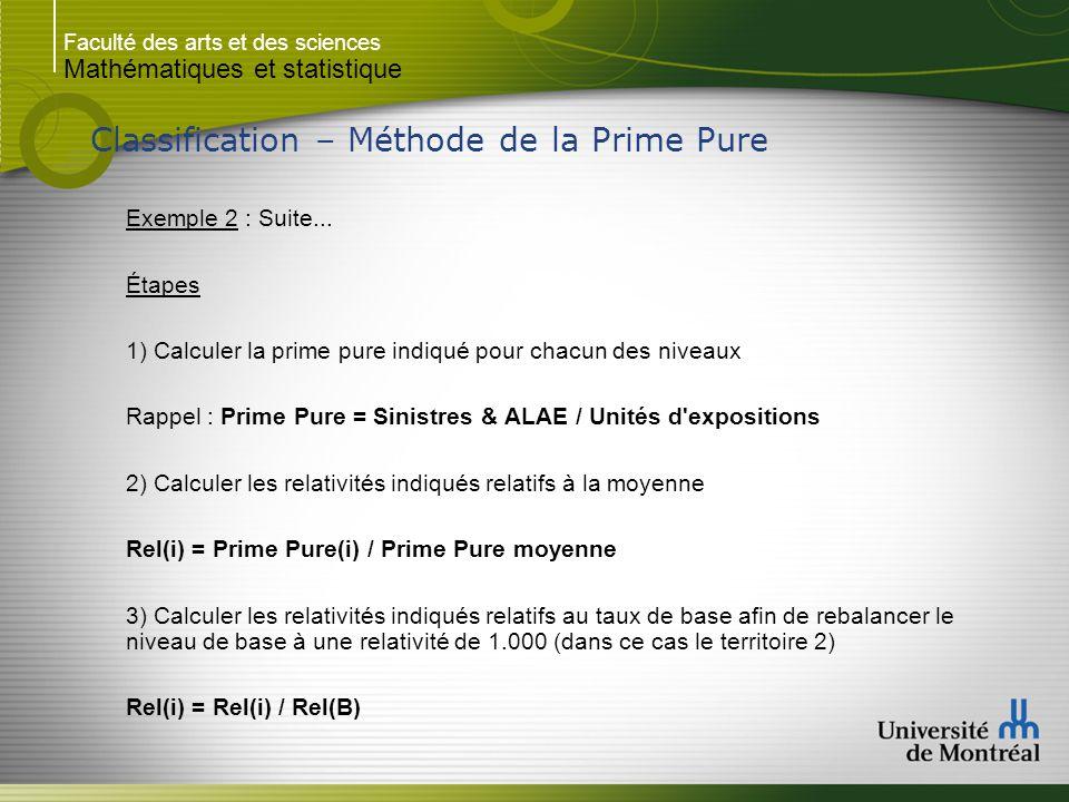 Faculté des arts et des sciences Mathématiques et statistique Classification – Méthode de la Prime Pure Exemple 2 : Suite... Étapes 1) Calculer la pri