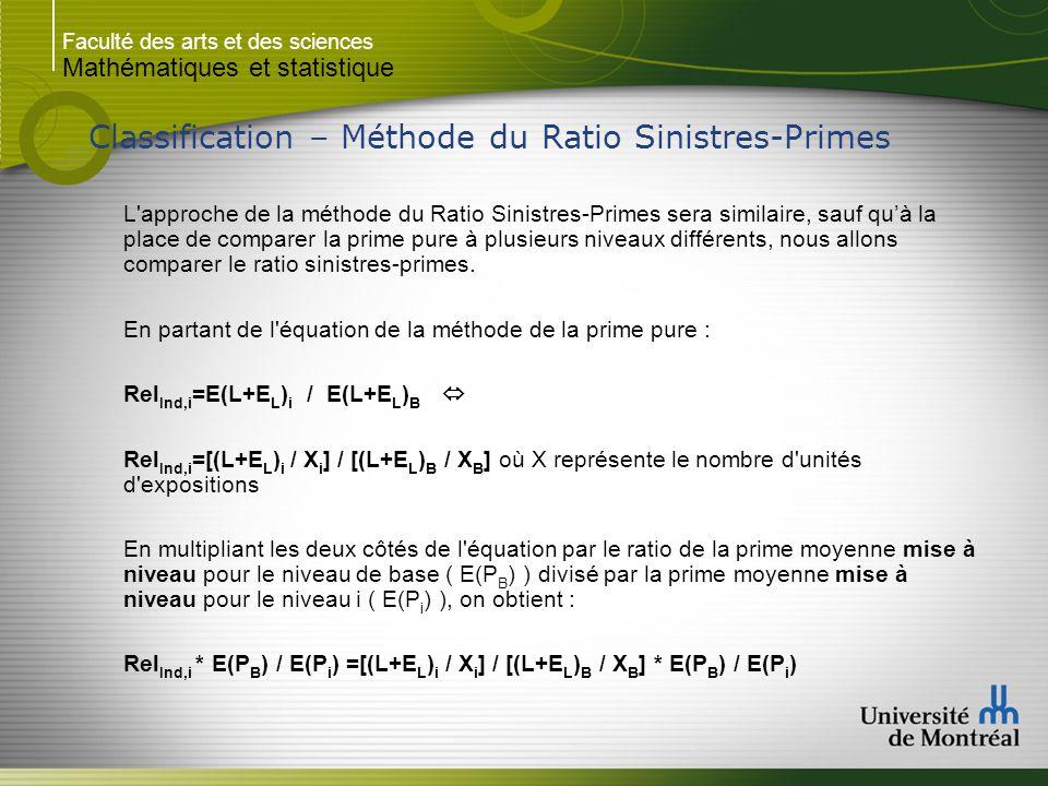 Faculté des arts et des sciences Mathématiques et statistique Classification – Méthode du Ratio Sinistres-Primes L approche de la méthode du Ratio Sinistres-Primes sera similaire, sauf quà la place de comparer la prime pure à plusieurs niveaux différents, nous allons comparer le ratio sinistres-primes.