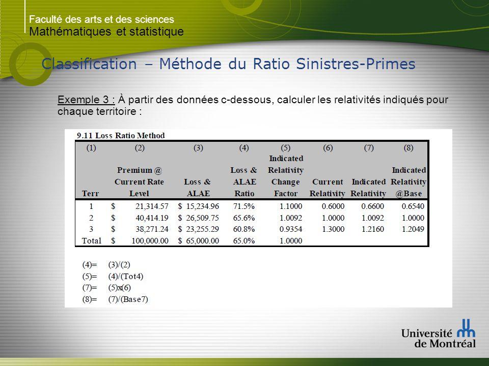 Faculté des arts et des sciences Mathématiques et statistique Classification – Méthode du Ratio Sinistres-Primes Exemple 3 : À partir des données c-dessous, calculer les relativités indiqués pour chaque territoire :