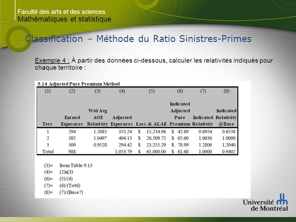 Faculté des arts et des sciences Mathématiques et statistique Classification – Méthode du Ratio Sinistres-Primes Exemple 4 : À partir des données ci-dessous, calculer les relativités indiqués pour chaque territoire :